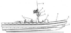 Рис. 2. Катер типа RIB-36: 1 – посадочные места; 2 – корпус; 3 – спонсон; 4 – платформа для установки пулемета; 5-консоль аппаратуры управления катером; 6-бортовые огни; 7-антенна РЛС; 8 – ИК аппаратура; 9 – антенна аппаратуры связи